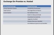 آموزش کامل مدیریت Exchange Server 2013 - بخش دوم